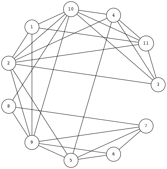 fig-11-node-27-link-graph.png