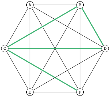 Green Triangle =BCD=