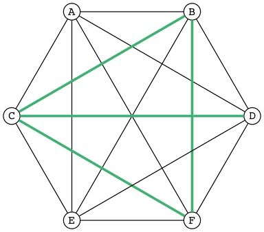 Green Triangle =BCF=