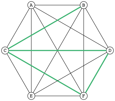 Green Triangle =CDF=