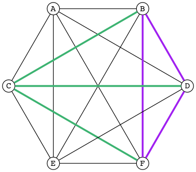 Purple Triangle =BDF=