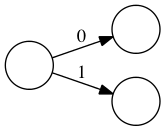 Three Nodes and Two Links
